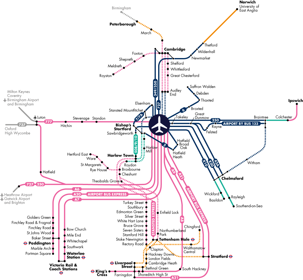 Airport Travelcard Route Map